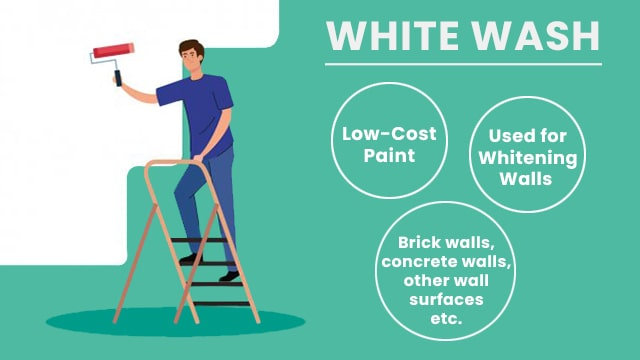 Type of paint : white wash
