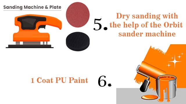 Dry sanding and one coat of pu paint with hardener