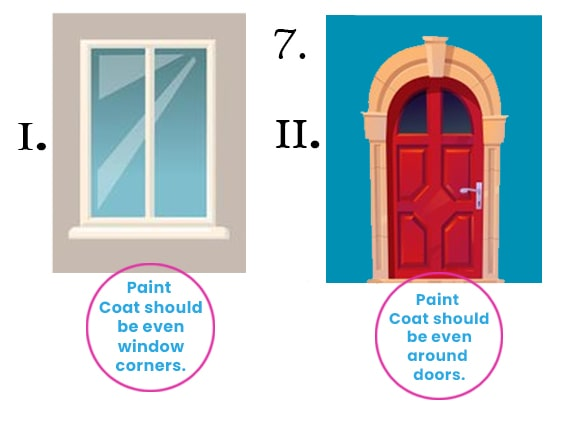 Coverage of the paint coat should be even especially around doors and window corners.