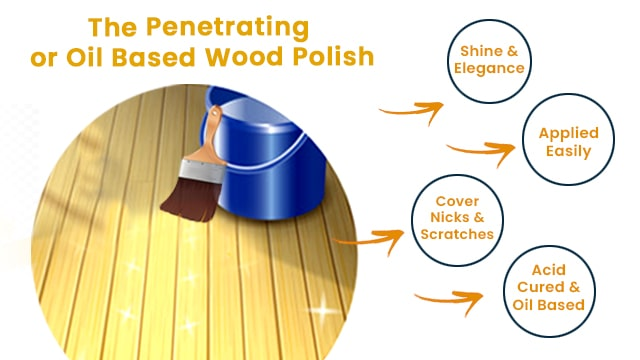 different types of wood polish and finishes for wood