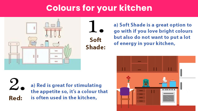 8 Best Colour Combination for kitchen walls and cabinets