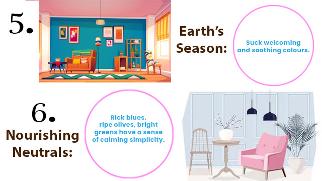 7 Trending Colours for House Painting | Latest House Paint Colours