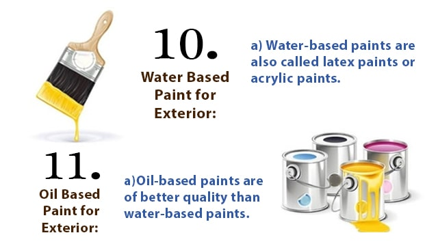 Water based exterior paint and Oil based exterior paint