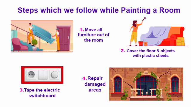How painters paint a room? The Professional Painting Process