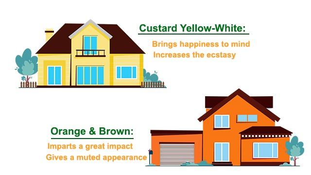 Top 7 Colour Combination Ideas for Exterior of Houses | Exterior painting