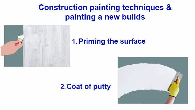 House Painting Process   Tips To Paint A Newly built house