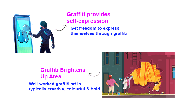 Graffiti Painting | Street Wall Art Painting | Definition, Features & Benefits