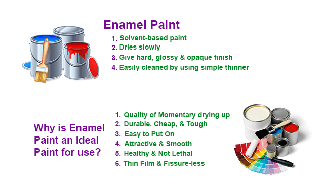 Difference between Gloss Enamel Paint and Satin Enamel Paint