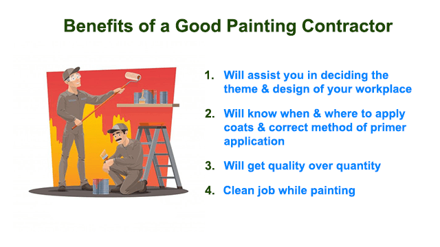 Tips to Find Good Painting Contractor for House Painting
