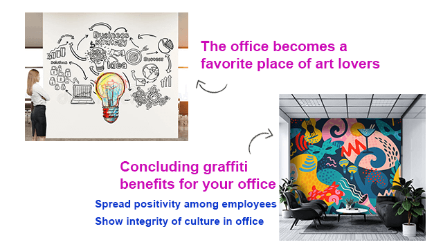 5 benefits of Graffiti Painting for Your Office   Office Decor