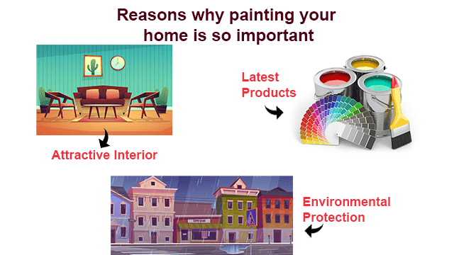 7 Benefits of Home painting   Benefits of Professional House Painting Services
