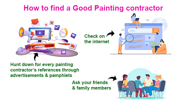 How to find a Good Painting contractor?