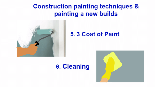 After finishing the paintwork, our group guarantees the site we have painted is totally perfect.