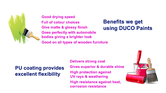 Difference between Duco Paint and PU Paint   Differences & Limitations