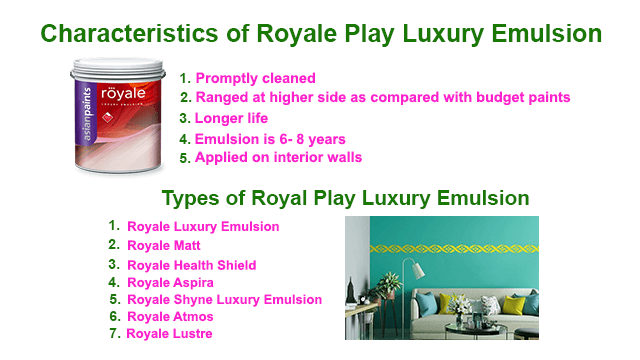Types and Characteristics of Royale Play Luxury Emulsion