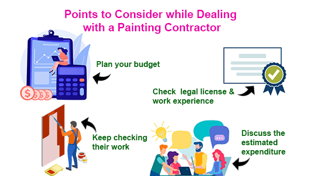 Points to Consider while Dealing with a Painting Contractor